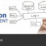PHP Application Maintenance