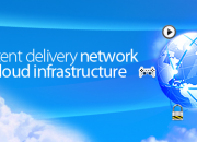 Cloud Computing solution & Cloud Backup in Melbourne