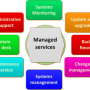 Managed IT Services Melbourne