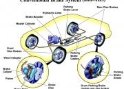 Car Brake Service and Repairs - Car Servicing and You