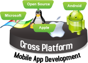 X-platform application development