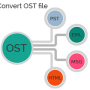 Grab outlook OST to PST recovery tool to recover OST file into PST