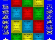 Purchase the Beautiful Laminated Astrology Poster at Celestial Insight