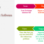 Superb EDB to PST Software