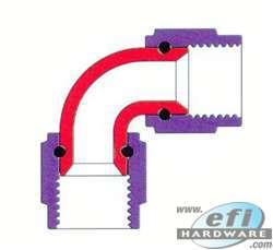 Speedflow plumbing